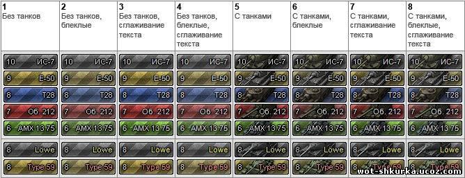 Иконки танков World Of Tanks от Prudenter. Актуальная версия иконок для па