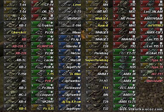 World of tanks значки